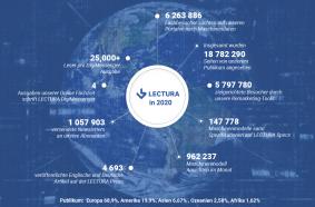 LECTURA 2020 - Infografiken