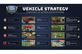 Vehicle explanation
