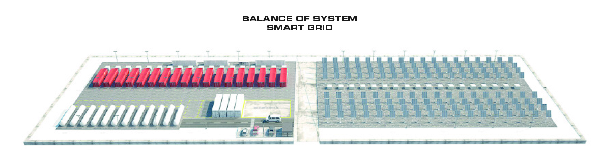 The role of generator sets in the new landscape of microgrids
