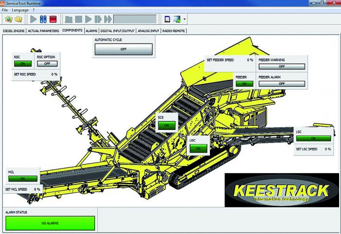 Angebunden an die Relytec-Steuerung der Keestrack-Anlagen ermöglicht die neue GSM/UMTS-gestützte Maschinen-Fernüberwachung die Echtzeit-Übermittlung wichtiger Maschinen-Parameter.