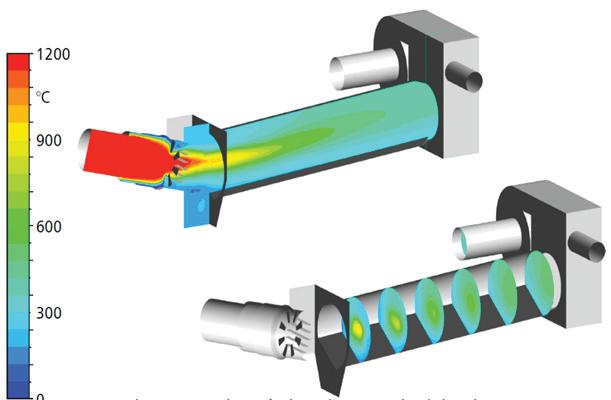 Optimierung der Stömungs- und Temperaturverhältnisse durch Anordnung der Beschaufelung des Stellungswinkelns der Brennkammer und Leitbleche.