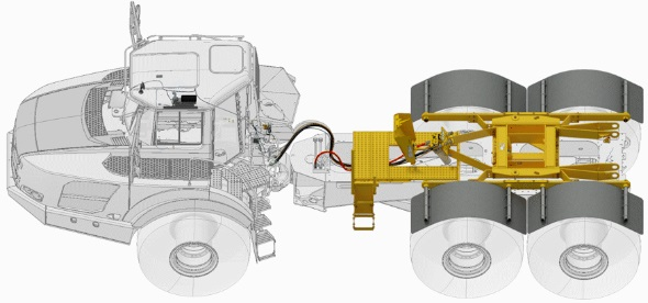 In-Booth Education - Earthmoving Scraper Hydraulic & Electrical Functionality